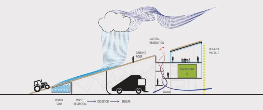 قطاع في الجناح الهولندي يشرح الأفكار البيئية به