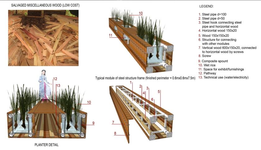 تفصيلة في درجات الخشب وهي العنصر الرئيسي في بناء الجناح